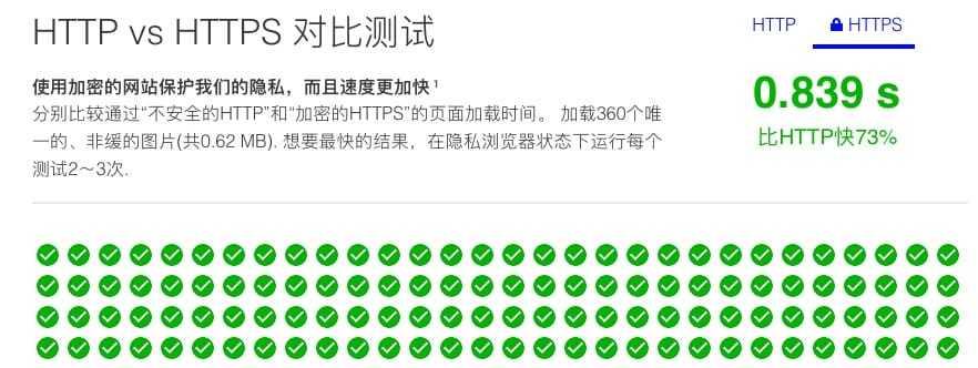HTTP与HTTPS对比
